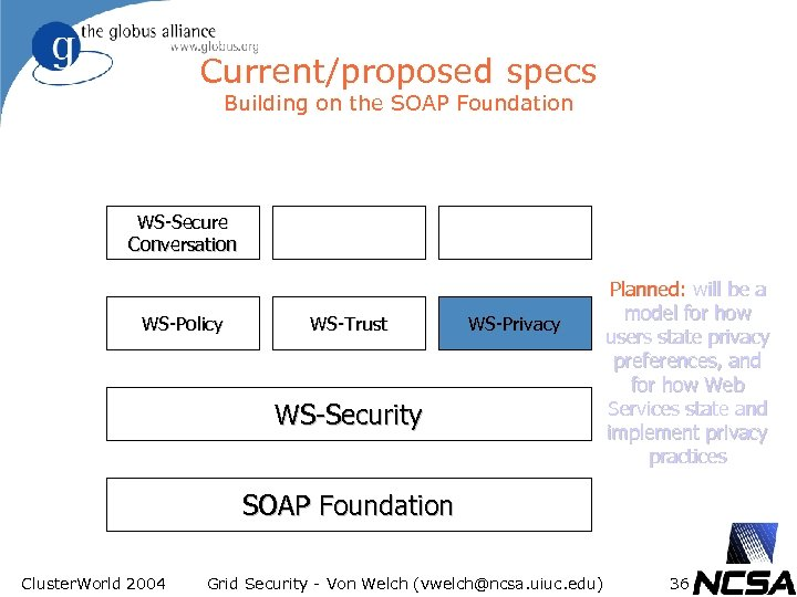 Current/proposed specs Building on the SOAP Foundation WS-Secure Conversation WS-Policy WS-Trust WS-Privacy WS-Security Planned:
