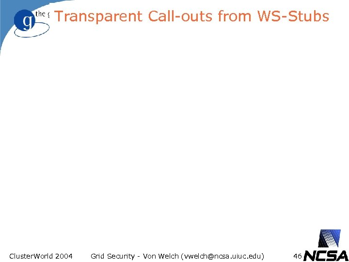 Transparent Call-outs from WS-Stubs Cluster. World 2004 Grid Security - Von Welch (vwelch@ncsa. uiuc.