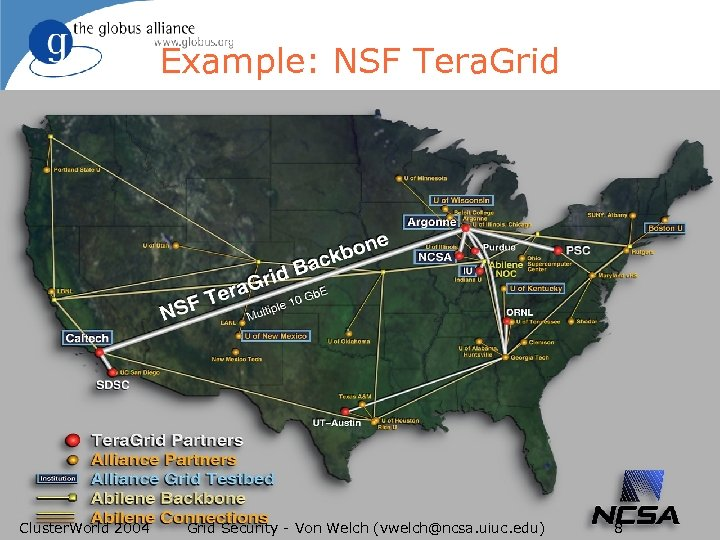 Example: NSF Tera. Grid Cluster. World 2004 Grid Security - Von Welch (vwelch@ncsa. uiuc.