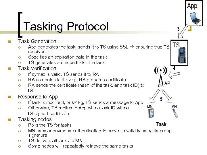 Tasking Protocol n Task Generation ¡ ¡ ¡ n Task Verification ¡ ¡ ¡