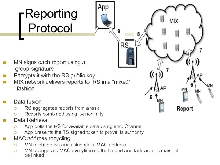 Reporting Protocol n n MN signs each report using a group-signature Encrypts it with