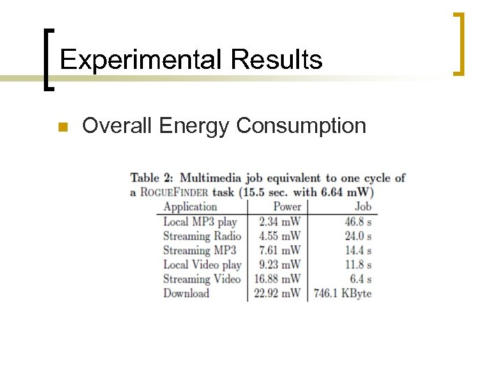 Experimental Results n Overall Energy Consumption