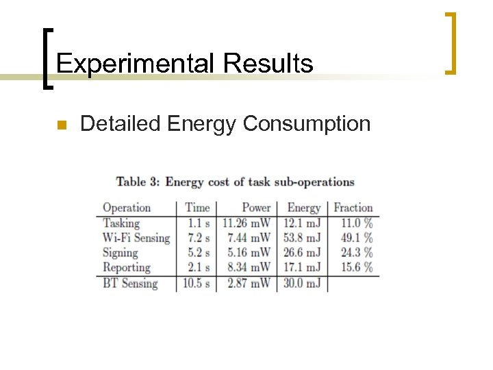 Experimental Results n Detailed Energy Consumption
