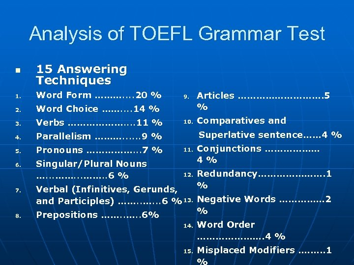 Analysis of TOEFL Grammar Test n 15 Answering Techniques 1. Word Form ………. .