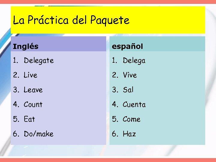 La Práctica del Paquete Inglés español 1. Delegate 1. Delega 2. Live 2. Vive