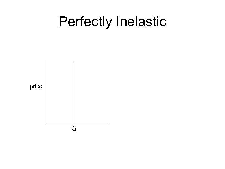 Perfectly Inelastic price Q