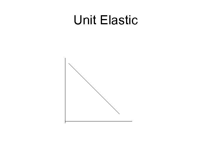 Unit Elastic