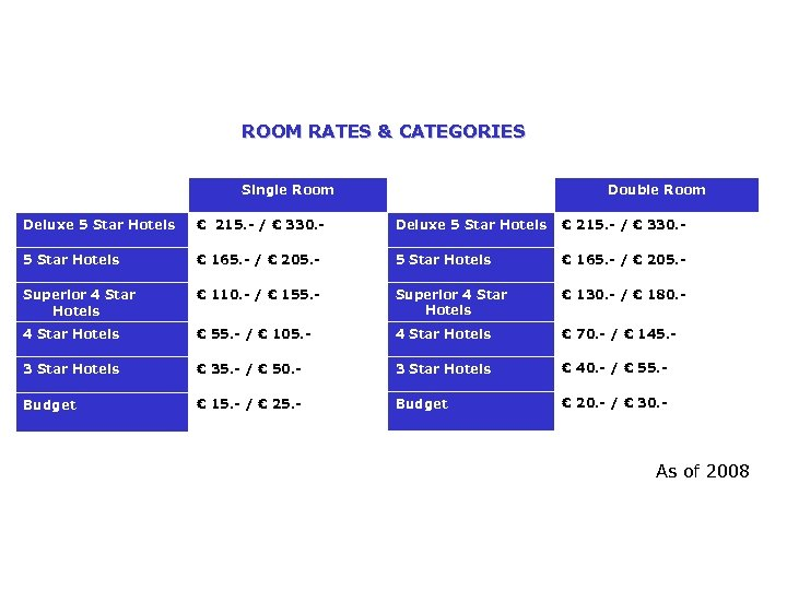 ROOM RATES & CATEGORIES Single Room Double Room Deluxe 5 Star Hotels € 215.