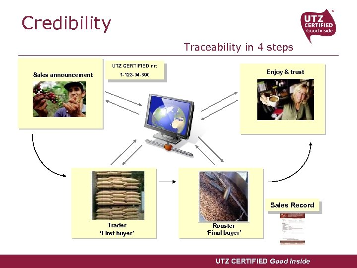 Credibility Traceability in 4 steps UTZ CERTIFIED nr: Sales announcement Enjoy & trust 1