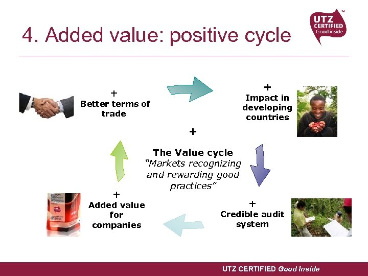 4. Added value: positive cycle + + Impact in developing countries Better terms of