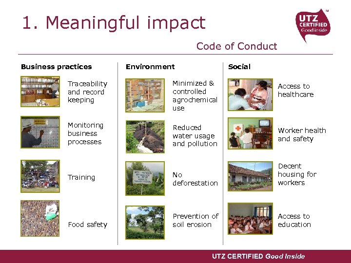 1. Meaningful impact Code of Conduct Business practices Environment Social Traceability and record keeping