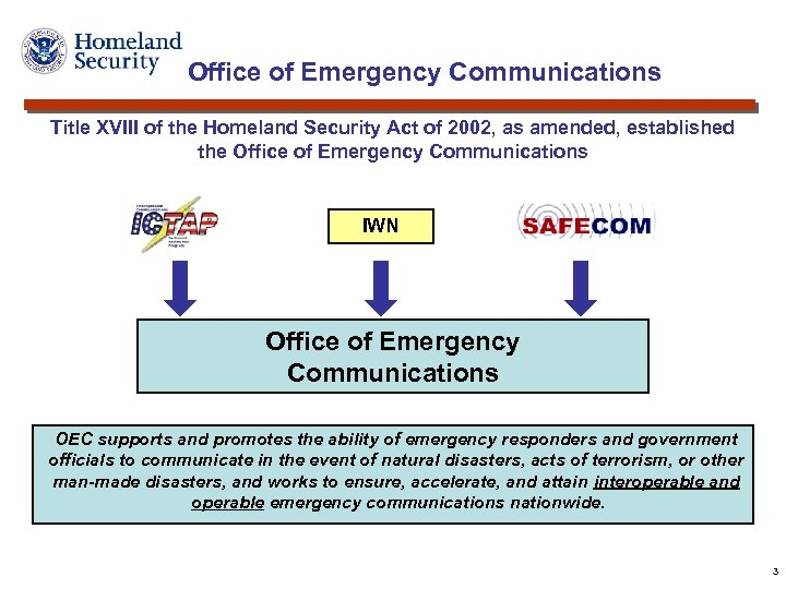 Office of Emergency Communications Title XVIII of the Homeland Security Act of 2002, as