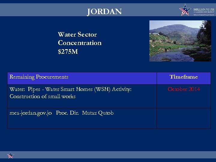 JORDAN Water Sector Concentration $275 M Remaining Procurements Water: Pipes - Water Smart Homes