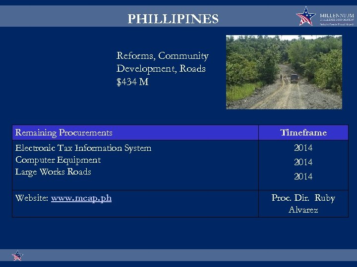 PHILLIPINES Reforms, Community Development, Roads $434 M Remaining Procurements Electronic Tax Information System Computer