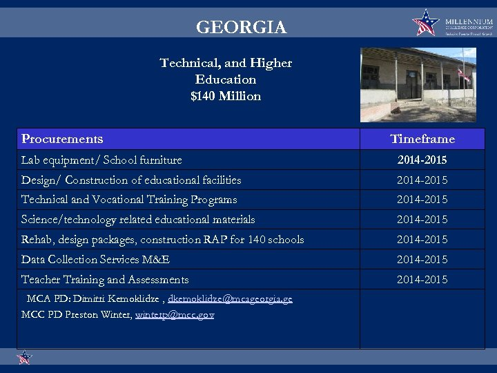 GEORGIA Technical, and Higher Education $140 Million Procurements Timeframe Lab equipment/ School furniture 2014