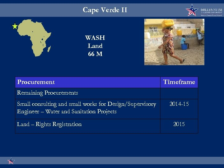 Cape Verde II WASH Land 66 M Procurement Timeframe Remaining Procurements Small consulting and