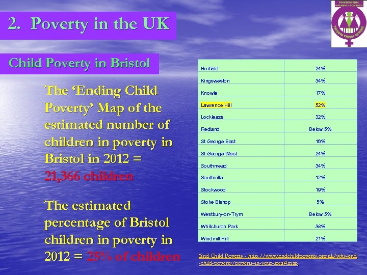 2. Poverty in the UK Child Poverty in Bristol The 'Ending Child Poverty' Map