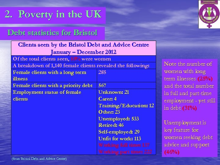 2. Poverty in the UK Debt statistics for Bristol Clients seen by the Bristol