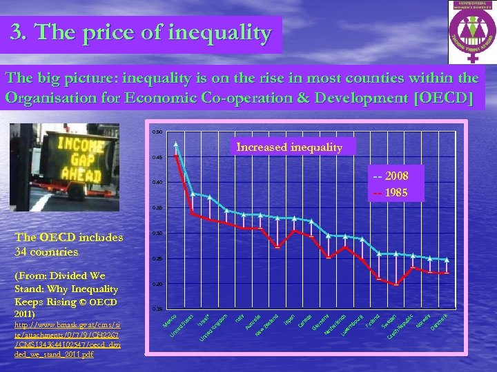 3. The price of inequality The big picture: inequality is on the rise in