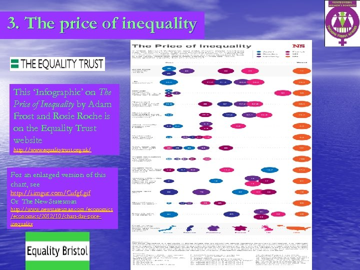 3. The price of inequality This 'Infographic' on The Price of Inequality by Adam
