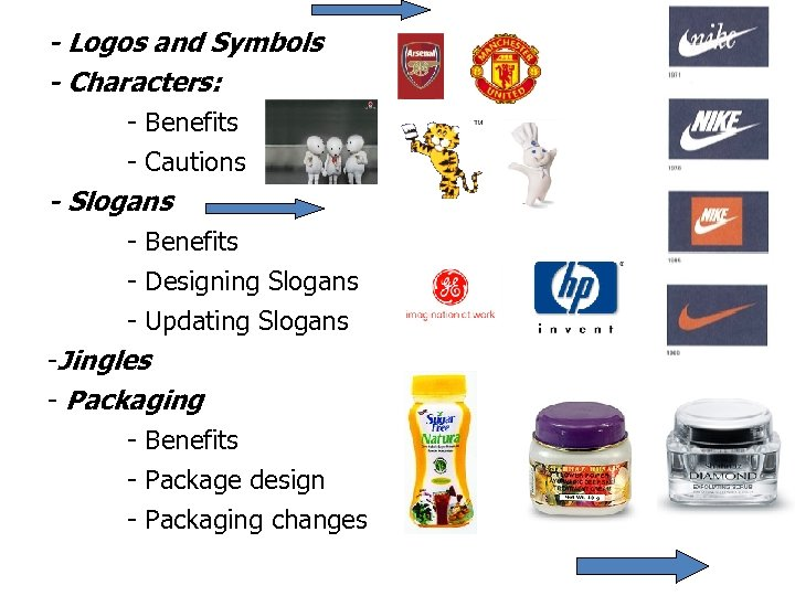 - Logos and Symbols - Characters: - Benefits - Cautions - Slogans - Benefits