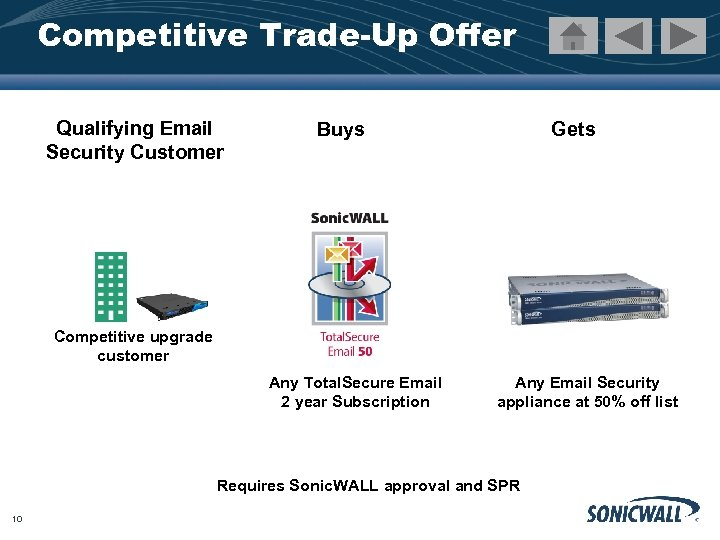Competitive Trade-Up Offer Qualifying Email Security Customer Buys Gets Competitive upgrade customer Any Total.