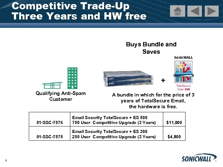 Competitive Trade-Up Three Years and HW free Buys Bundle and Saves + Qualifying Anti-Spam