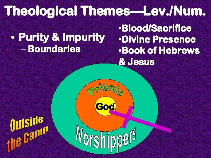 Theological Themes—Lev. /Num. • Purity & Impurity – Boundaries God • Blood/Sacrifice • Divine
