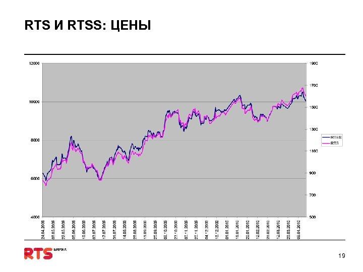 RTS И RTSS: ЦЕНЫ 19