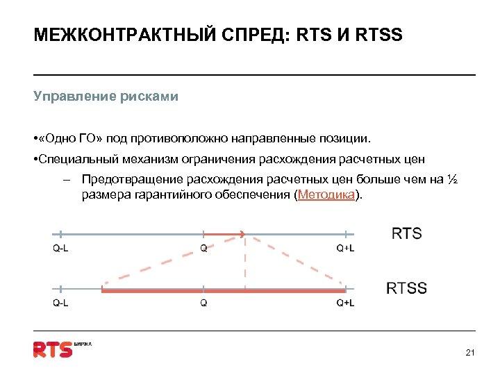 МЕЖКОНТРАКТНЫЙ СПРЕД: RTS И RTSS Управление рисками • «Одно ГО» под противоположно направленные позиции.