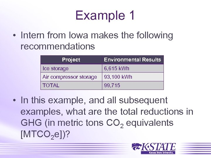 Example 1 • Intern from Iowa makes the following recommendations Project Environmental Results Ice