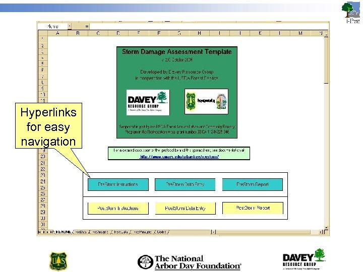 Hyperlinks for easy navigation