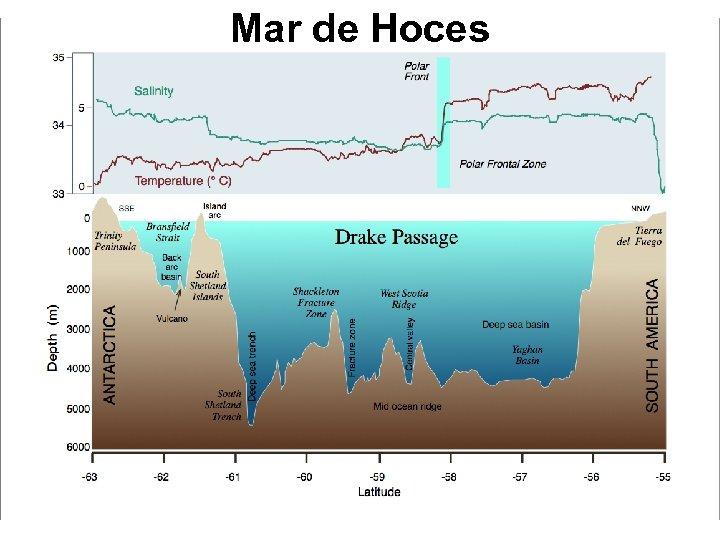 Mar de Hoces