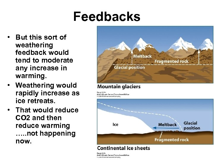 Feedbacks • But this sort of weathering feedback would tend to moderate any increase