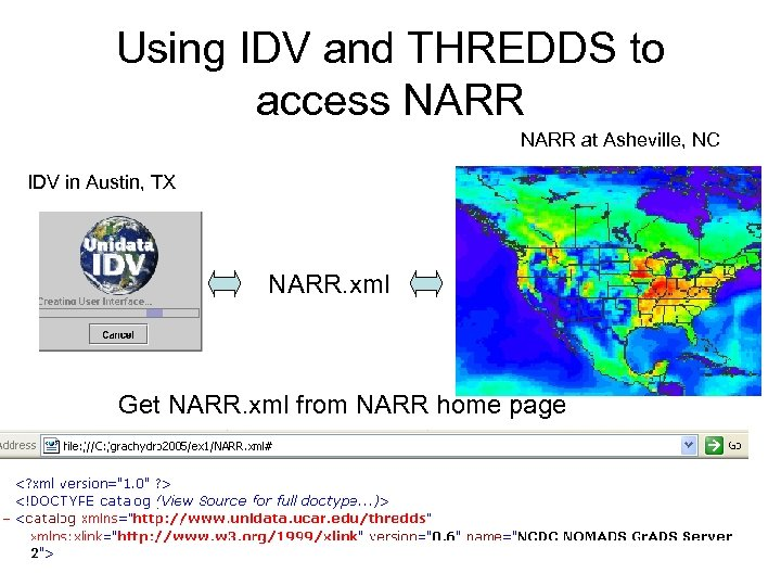 Using IDV and THREDDS to access NARR at Asheville, NC IDV in Austin, TX