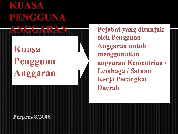 KUASA PENGGUNA ANGGARAN Kuasa Pengguna Anggaran Perpres 8/2006 Pejabat yang ditunjuk oleh Pengguna Anggaran