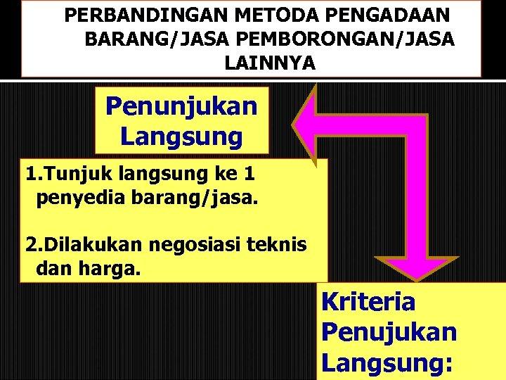PERBANDINGAN METODA PENGADAAN BARANG/JASA PEMBORONGAN/JASA LAINNYA Penunjukan Langsung 1. Tunjuk langsung ke 1 penyedia