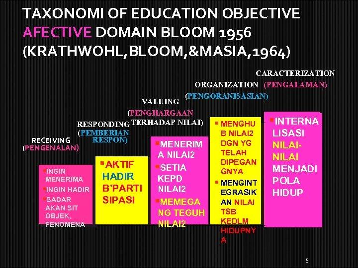 TAXONOMI OF EDUCATION OBJECTIVE AFECTIVE DOMAIN BLOOM 1956 (KRATHWOHL, BLOOM, &MASIA, 1964) CARACTERIZATION ORGANIZATION