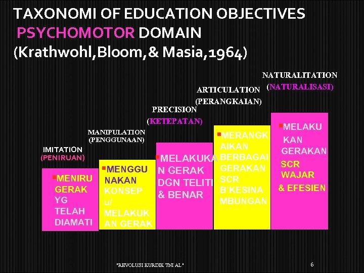 TAXONOMI OF EDUCATION OBJECTIVES PSYCHOMOTOR DOMAIN (Krathwohl, Bloom, & Masia, 1964) NATURALITATION ARTICULATION (NATURALISASI)