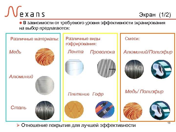 Экран (1/2) В зависимости от требуемого уровня эффективности экранирования на выбор предлагаются: l Различные