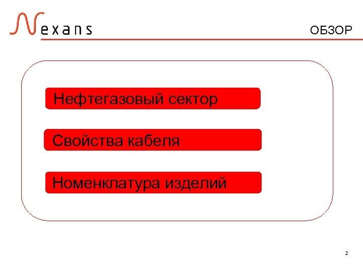 ОБЗОР Нефтегазовый сектор Свойства кабеля Номенклатура изделий 2