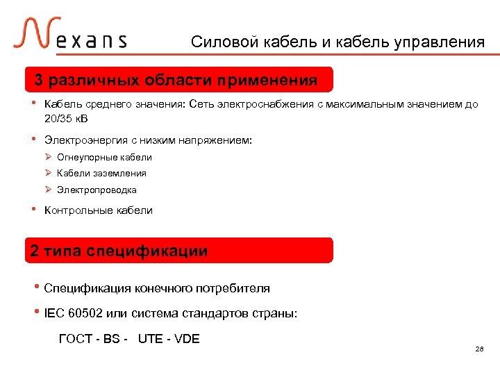 Силовой кабель и кабель управления 3 различных области применения • Кабель среднего значения: Сеть