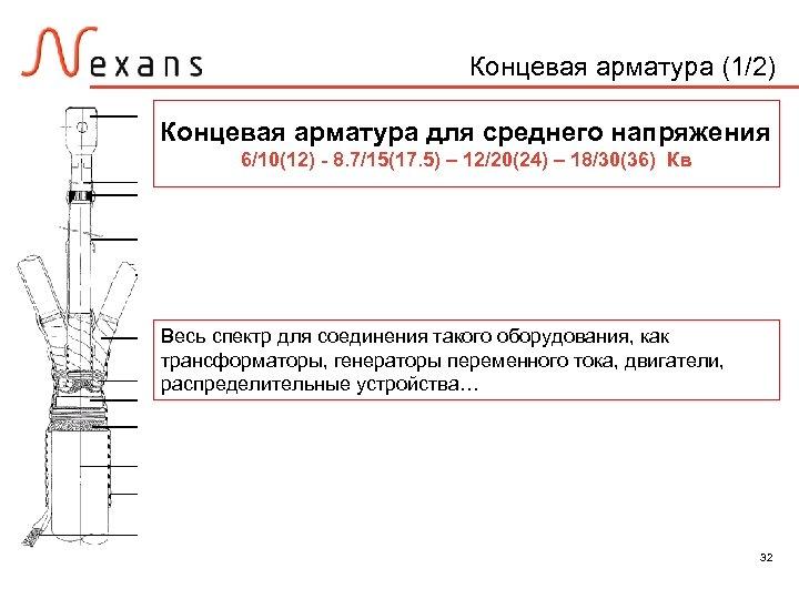 Концевая арматура (1/2) Концевая арматура для среднего напряжения 6/10(12) - 8. 7/15(17. 5) –