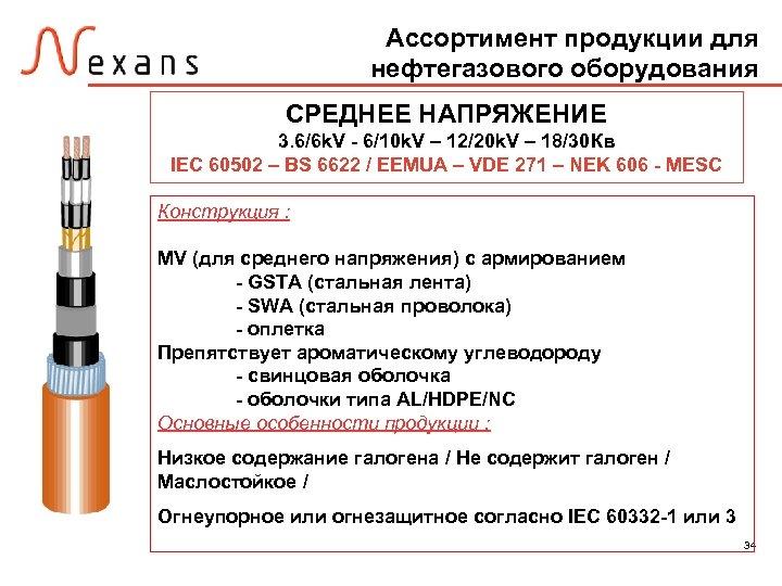 Ассортимент продукции для нефтегазового оборудования СРЕДНЕЕ НАПРЯЖЕНИЕ 3. 6/6 k. V - 6/10 k.