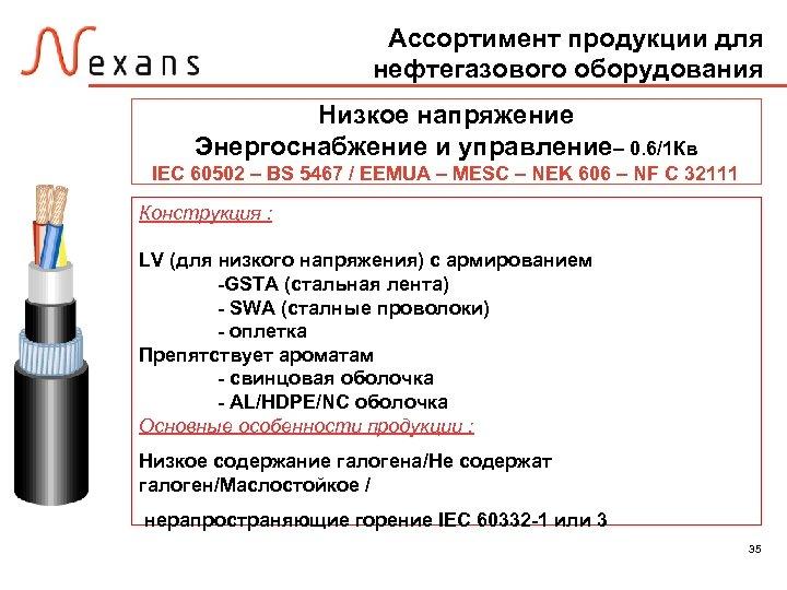 Ассортимент продукции для нефтегазового оборудования Низкое напряжение Энергоснабжение и управление– 0. 6/1 Кв IEC