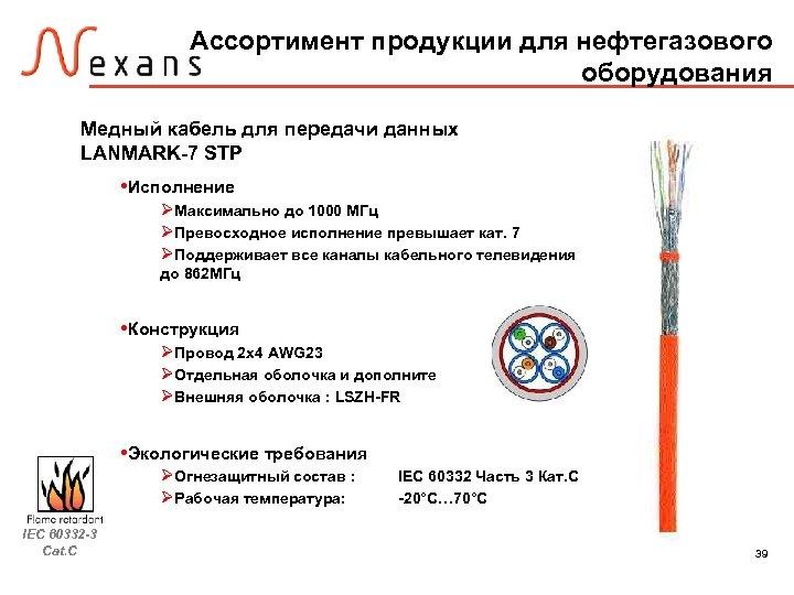 Ассортимент продукции для нефтегазового оборудования Медный кабель для передачи данных LANMARK-7 STP • Исполнение