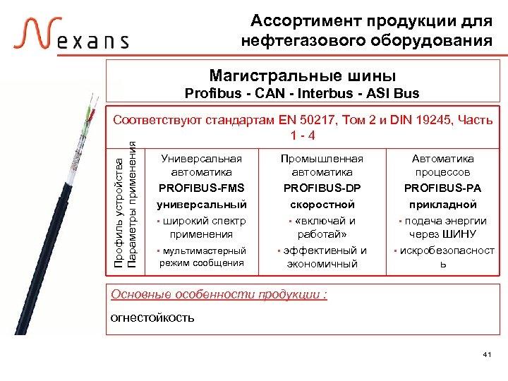 Ассортимент продукции для нефтегазового оборудования Магистральные шины Profibus - CAN - Interbus - ASI