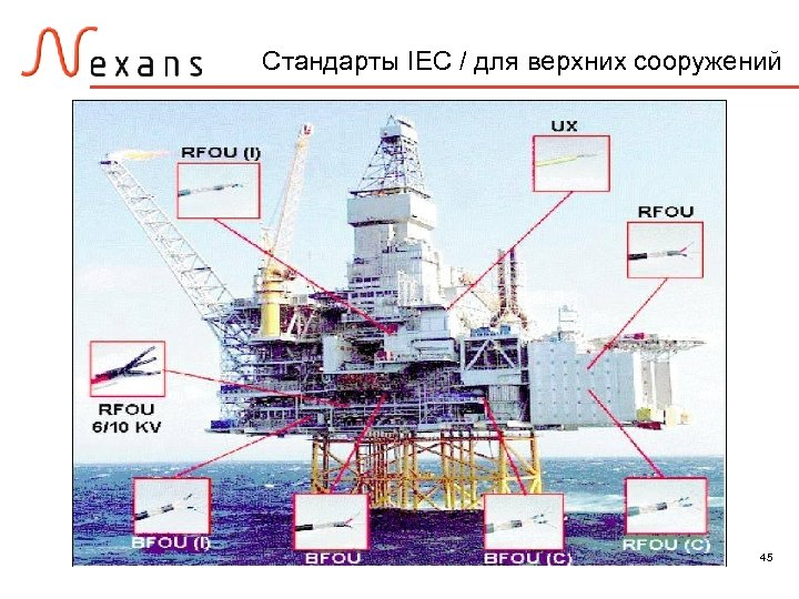 Стандарты IEC / для верхних сооружений 45
