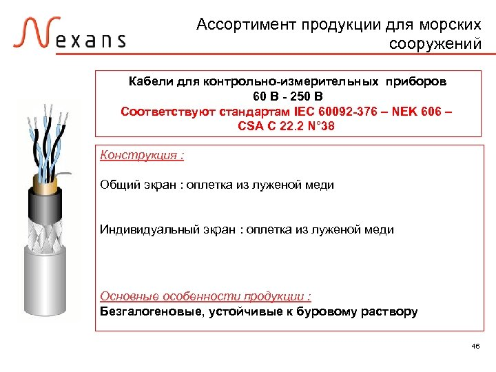 Ассортимент продукции для морских сооружений Кабели для контрольно-измерительных приборов 60 В - 250 В