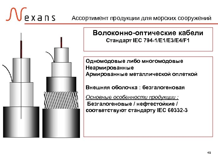 Ассортимент продукции для морских сооружений Волоконно-оптические кабели Стандарт IEC 794 -1/E 3/E 4/F 1